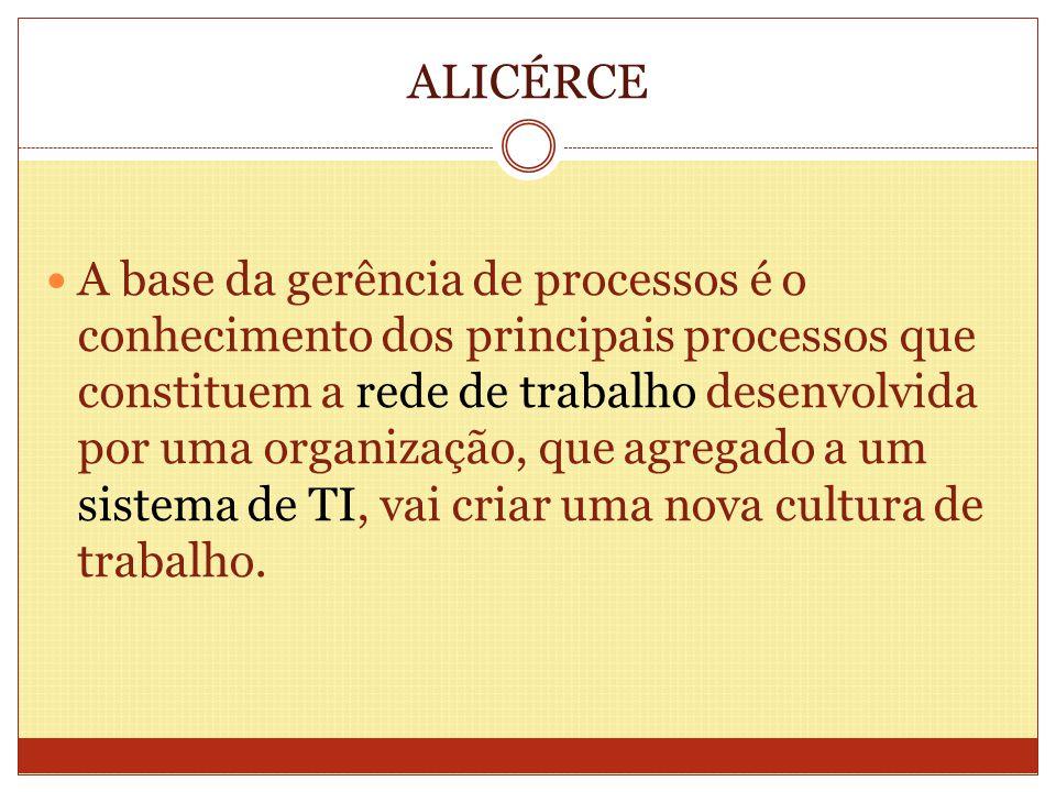 ALICÉRCE