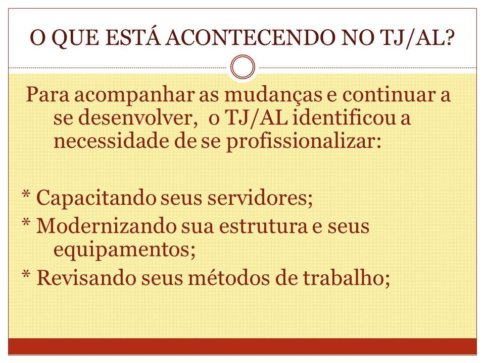 O QUE ESTÁ ACONTECENDO NO TJ/AL