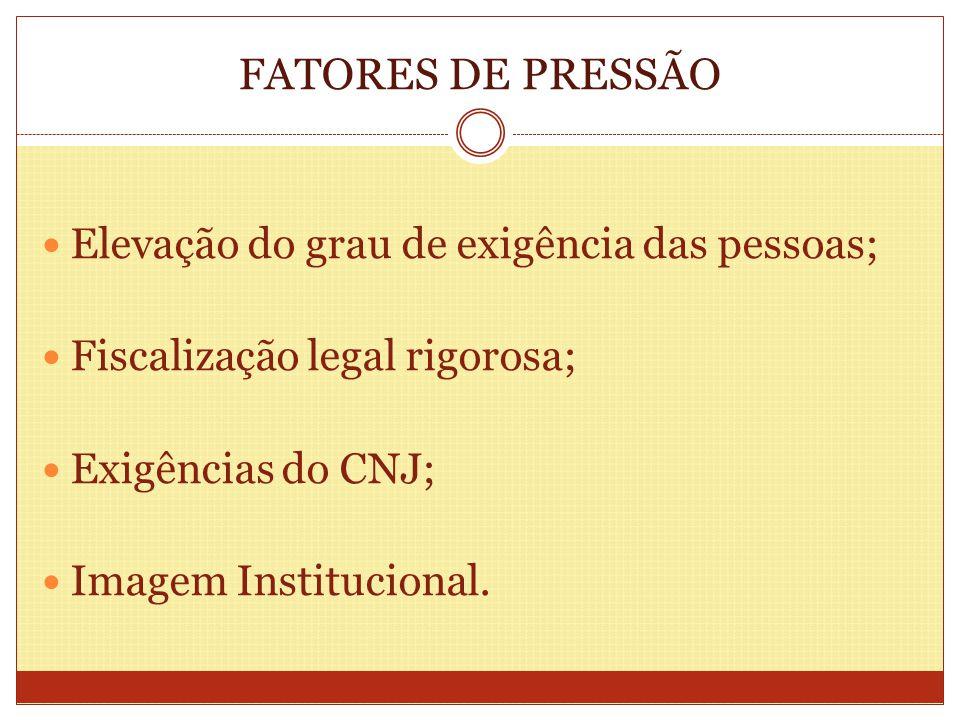 FATORES DE PRESSÃO Elevação do grau de exigência das pessoas;