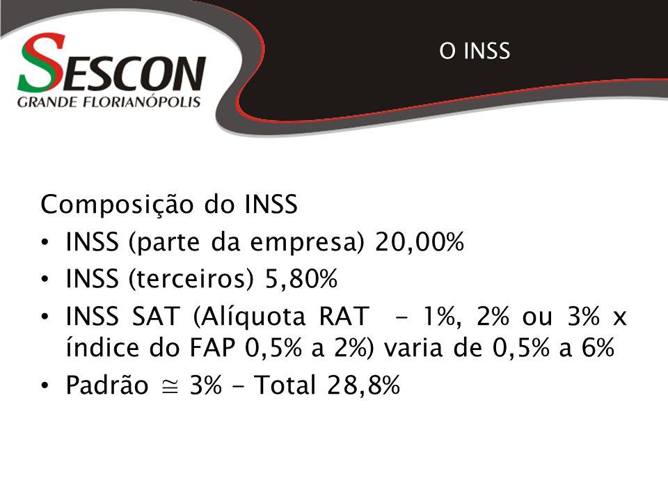 INSS (parte da empresa) 20,00% INSS (terceiros) 5,80%