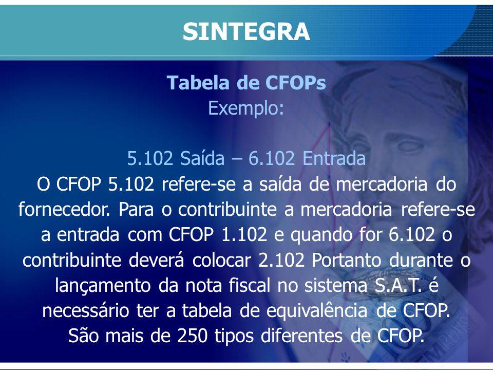 São mais de 250 tipos diferentes de CFOP.