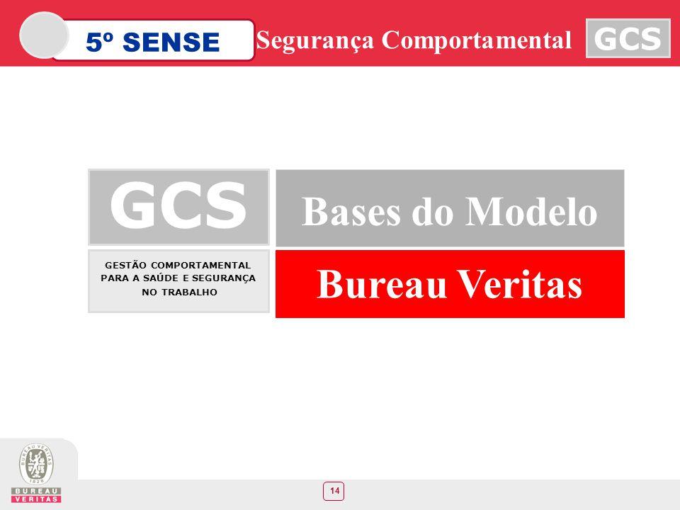 GESTÃO COMPORTAMENTAL PARA A SAÚDE E SEGURANÇA