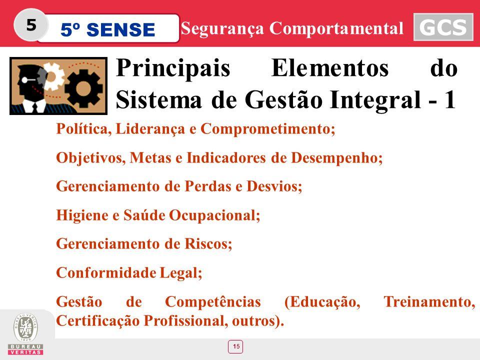 Principais Elementos do Sistema de Gestão Integral - 1