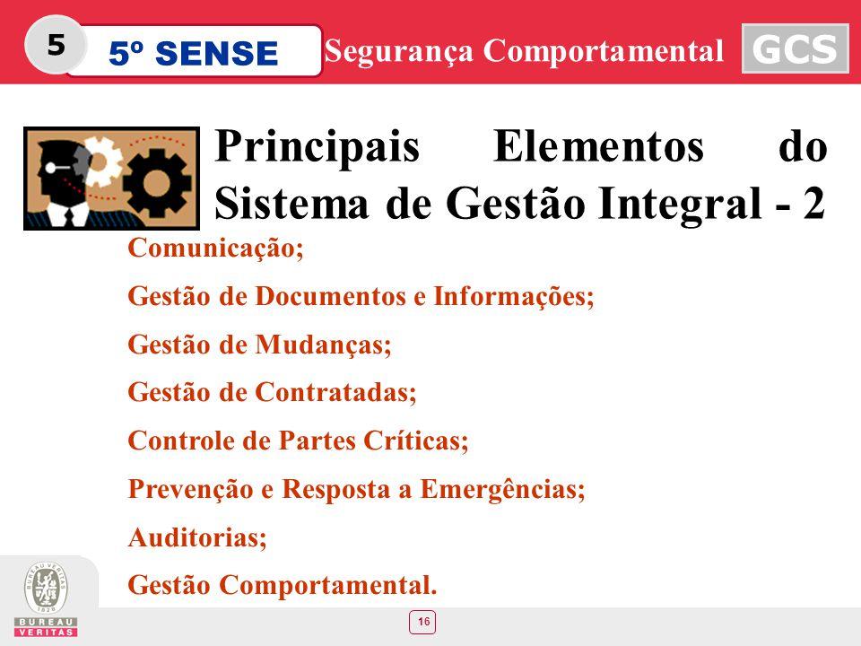 Principais Elementos do Sistema de Gestão Integral - 2
