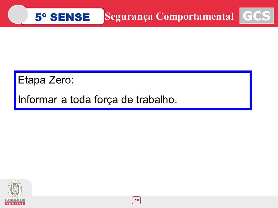Etapa Zero: Informar a toda força de trabalho.