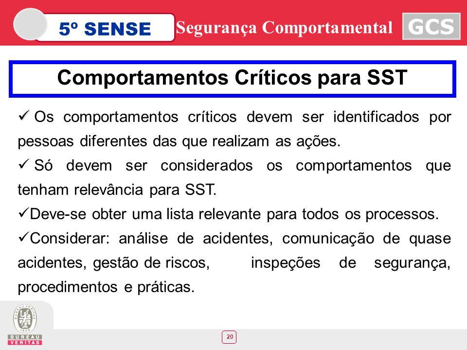 Comportamentos Críticos para SST