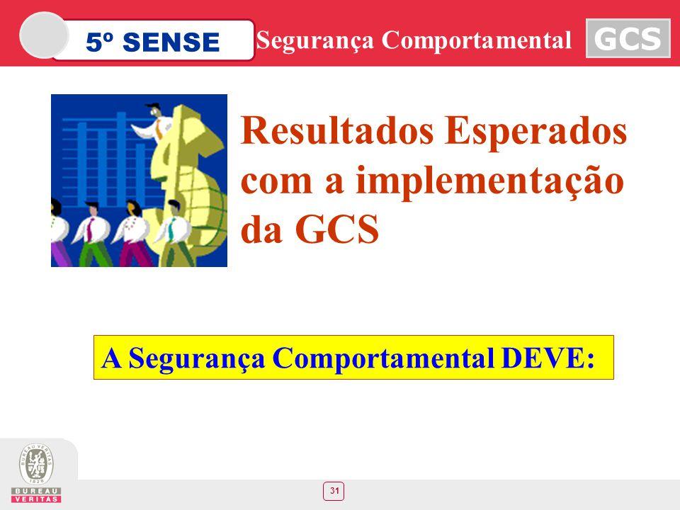 com a implementação da GCS