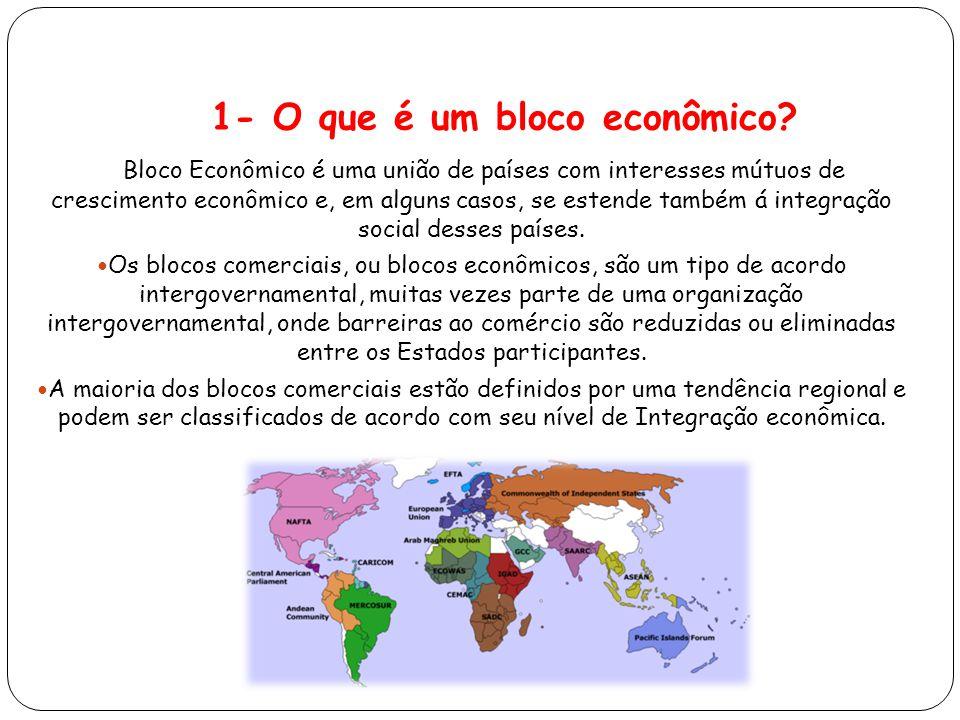 1- O que é um bloco econômico