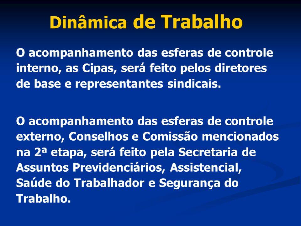 Dinâmica de Trabalho O acompanhamento das esferas de controle interno, as Cipas, será feito pelos diretores de base e representantes sindicais.