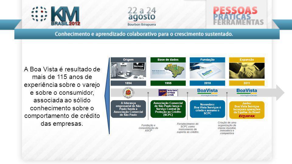 A Boa Vista é resultado de mais de 115 anos de experiência sobre o varejo e sobre o consumidor, associada ao sólido conhecimento sobre o comportamento de crédito das empresas.