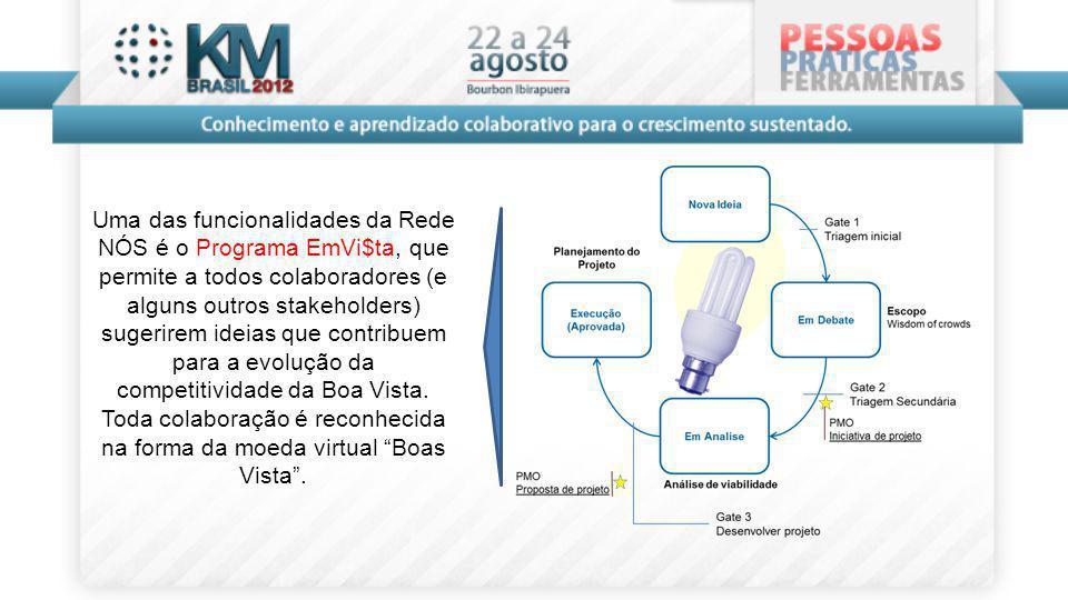 Toda colaboração é reconhecida na forma da moeda virtual Boas Vista .