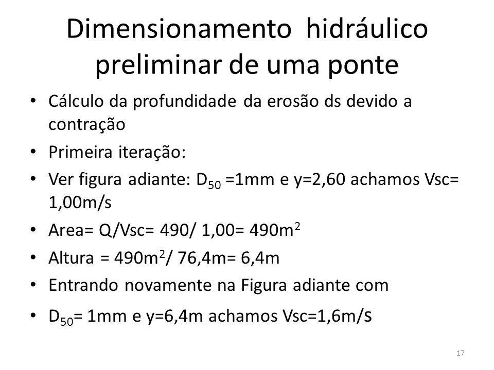 Dimensionamento hidráulico preliminar de uma ponte