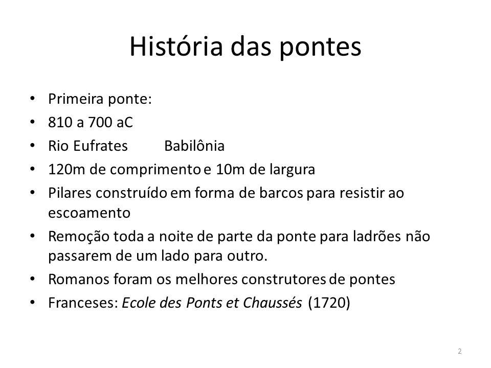 História das pontes Primeira ponte: 810 a 700 aC