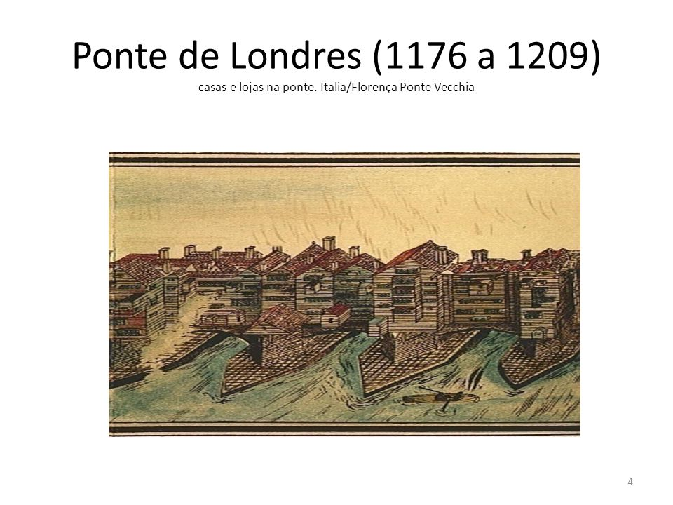 Ponte de Londres (1176 a 1209) casas e lojas na ponte