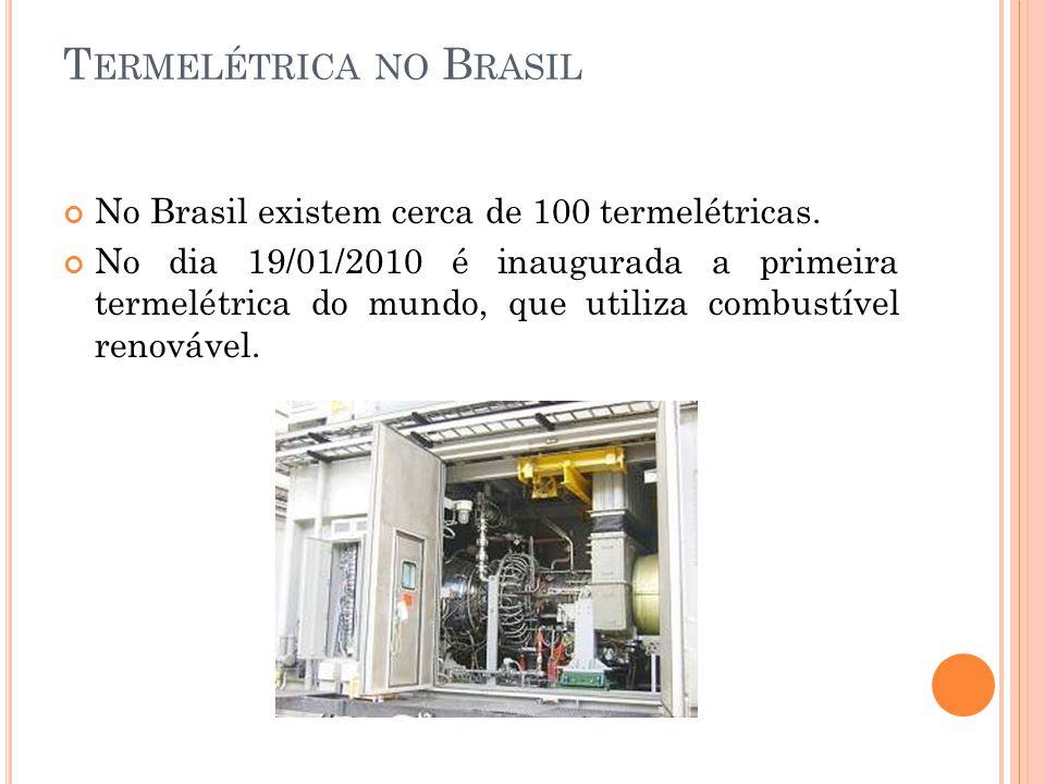 Termelétrica no Brasil