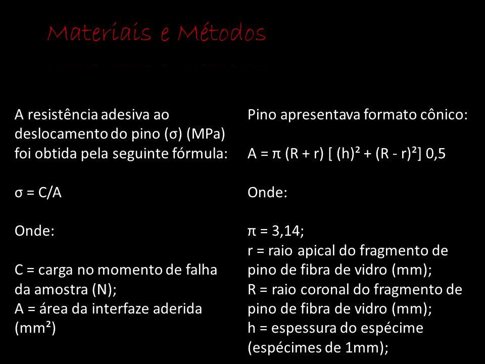 Materiais e Métodos A resistência adesiva ao deslocamento do pino (σ) (MPa) foi obtida pela seguinte fórmula: