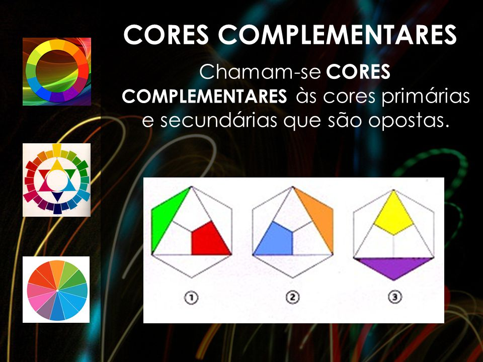 CORES COMPLEMENTARES Chamam-se CORES COMPLEMENTARES às cores primárias e secundárias que são opostas.
