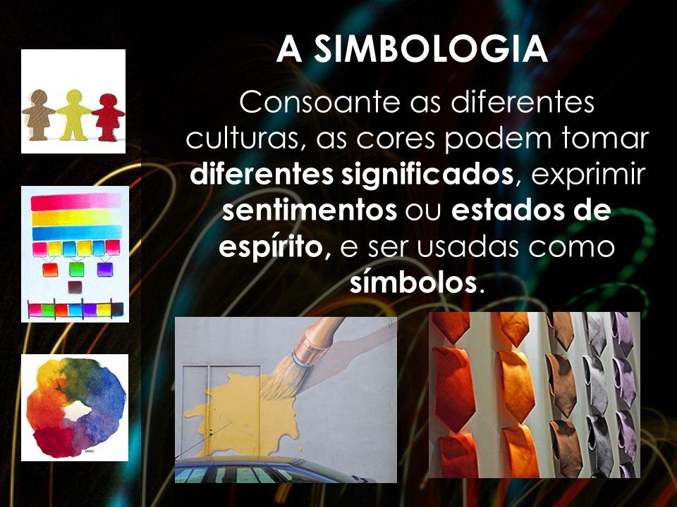 A SIMBOLOGIA