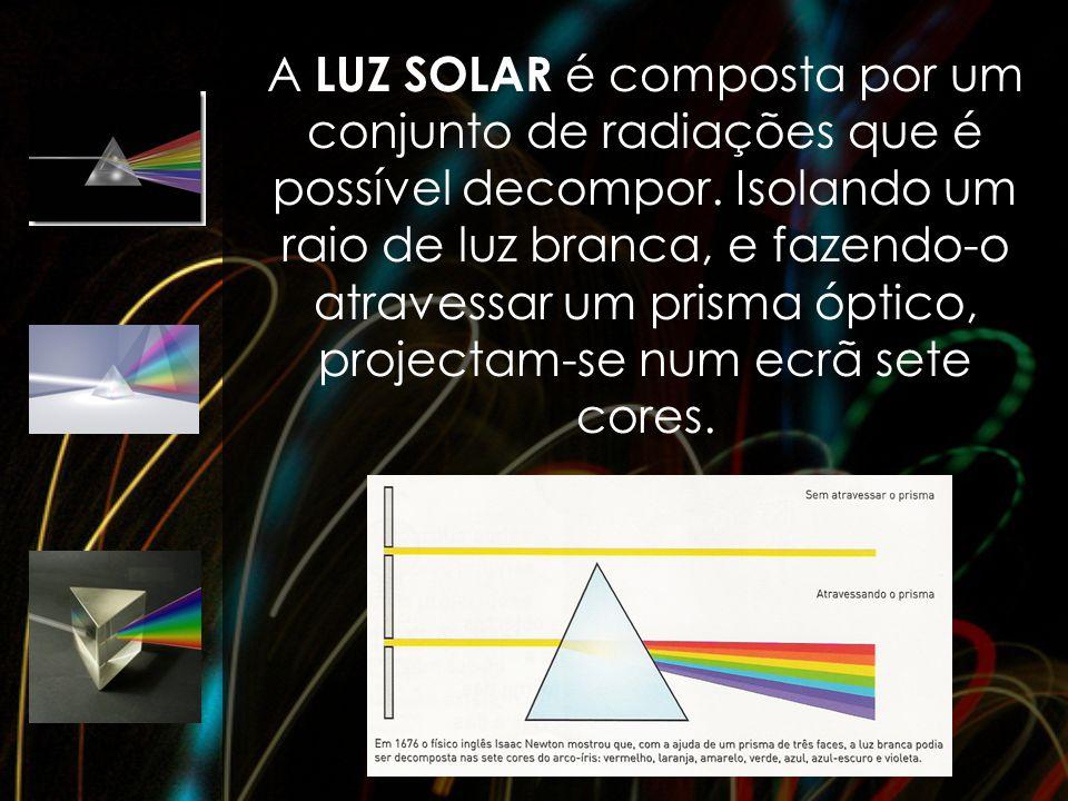 A LUZ SOLAR é composta por um conjunto de radiações que é possível decompor.