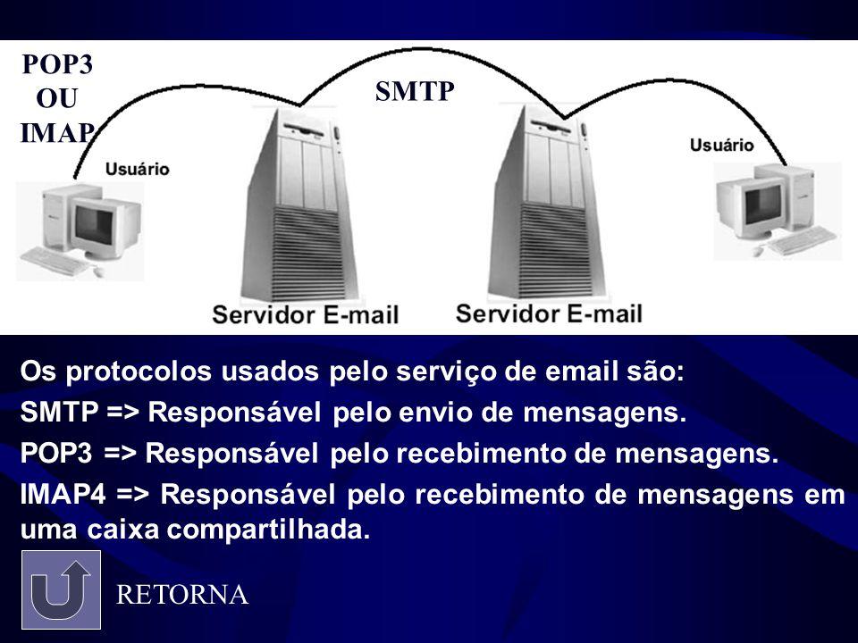 POP3 OU IMAP SMTP. Os protocolos usados pelo serviço de email são: SMTP => Responsável pelo envio de mensagens.