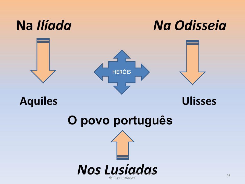 BE/CRE Contextualização de Os Lusíadas