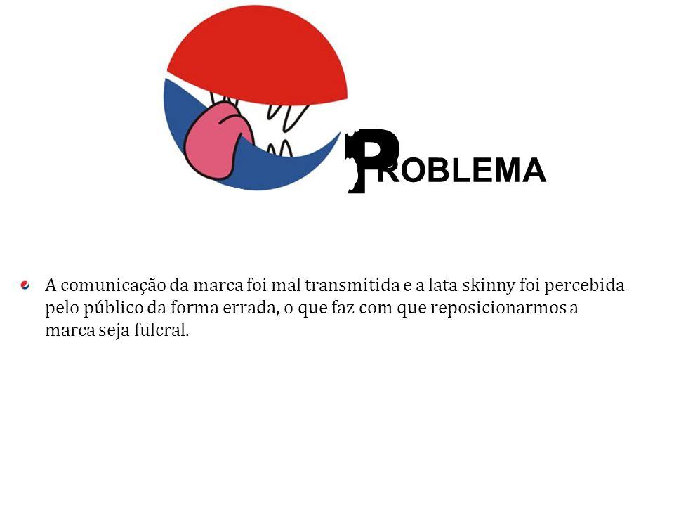 P ROBLEMA.