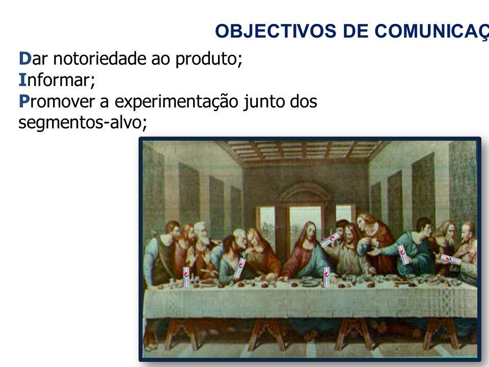 OBJECTIVOS DE COMUNICAÇAO