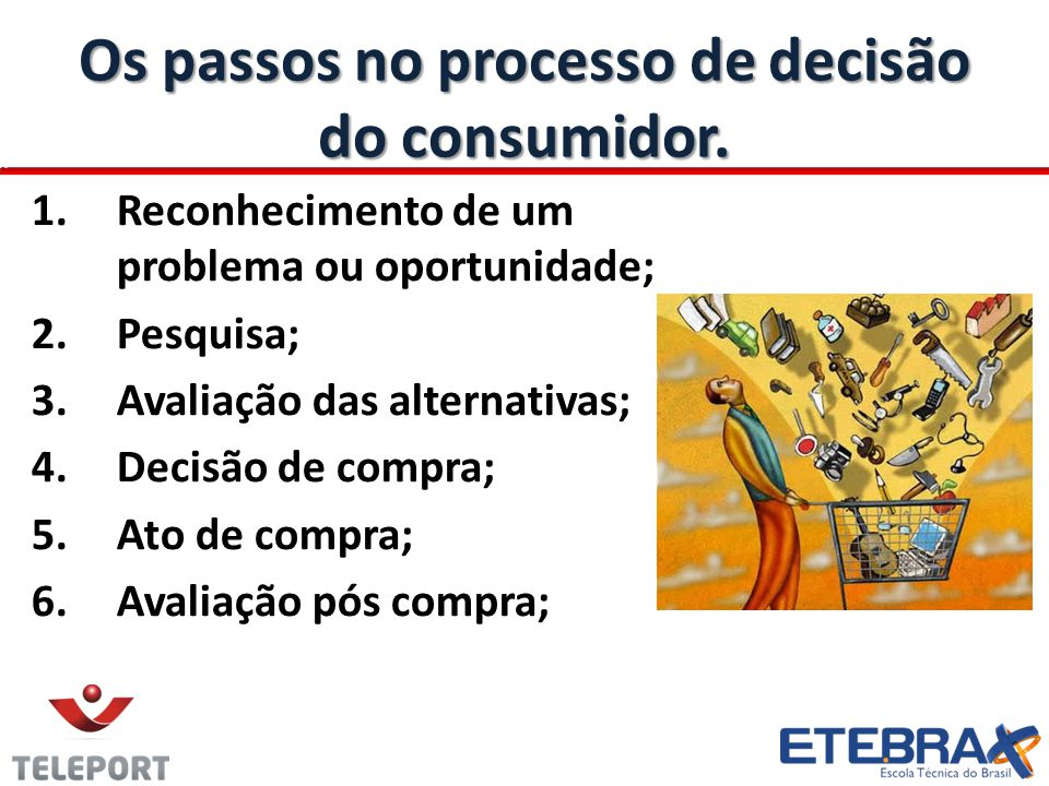 Os passos no processo de decisão do consumidor.