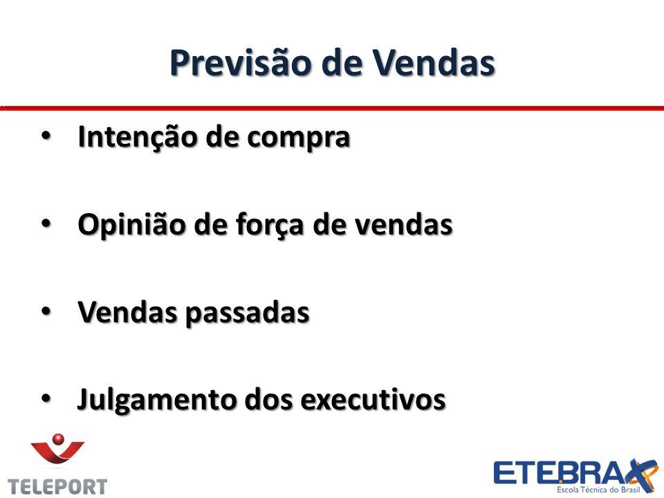 Previsão de Vendas Intenção de compra Opinião de força de vendas