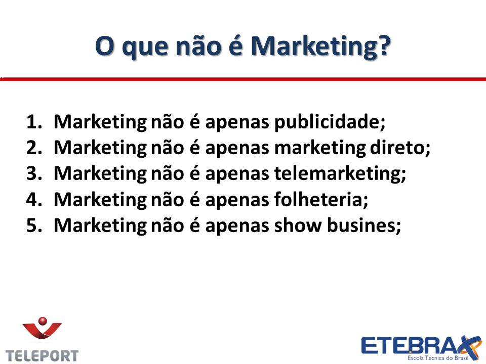 O que não é Marketing Marketing não é apenas publicidade;