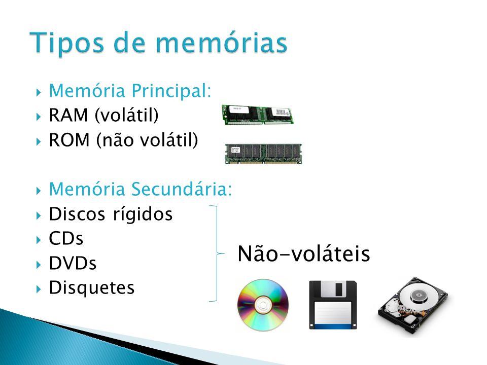 Tipos de memórias Não-voláteis Memória Principal: RAM (volátil)