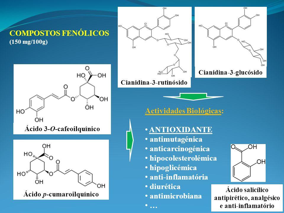 Actividades Biológicas: ANTIOXIDANTE antimutagénica anticarcinogénica