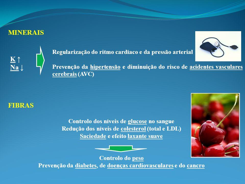 MINERAIS Regularização do ritmo cardíaco e da pressão arterial.
