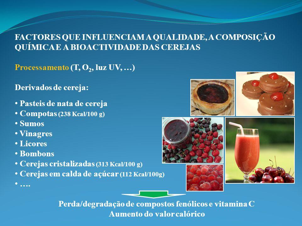 Processamento (T, O2, luz UV, …) Derivados de cereja: