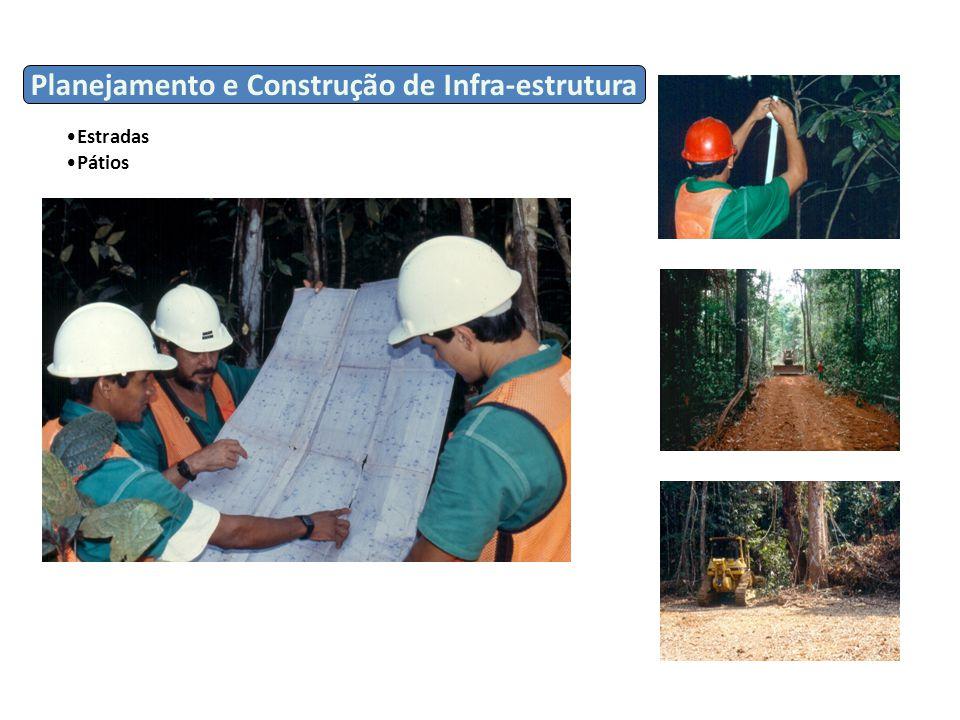 Planejamento e Construção de Infra-estrutura