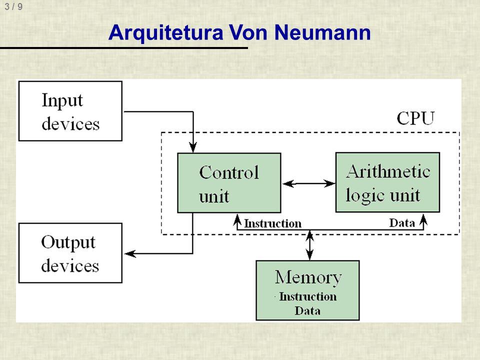 Arquitetura Von Neumann
