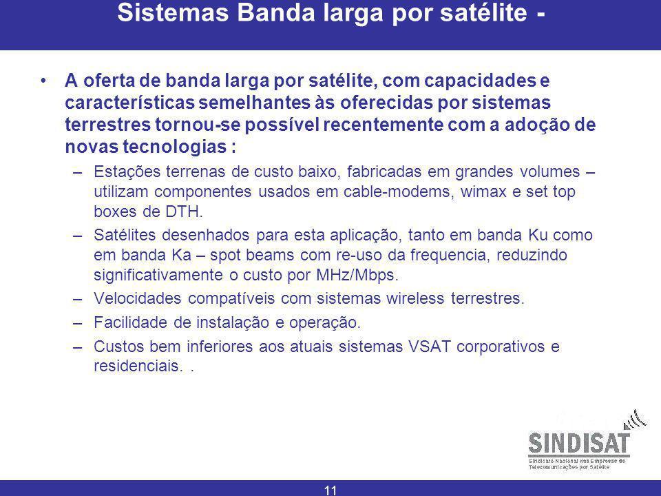 Sistemas Banda larga por satélite -