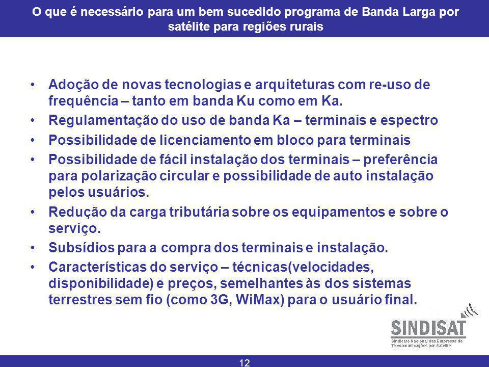 Regulamentação do uso de banda Ka – terminais e espectro
