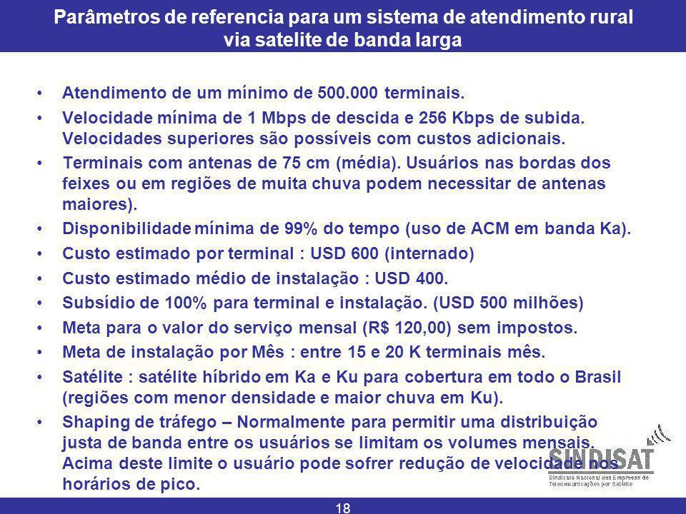 Parâmetros de referencia para um sistema de atendimento rural via satelite de banda larga