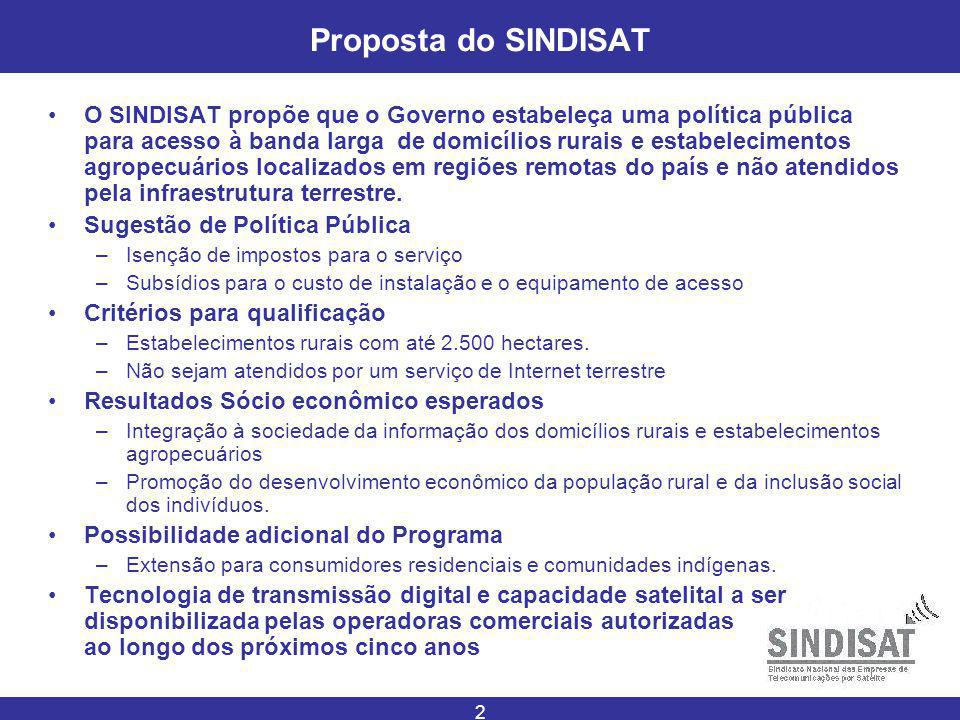 Proposta do SINDISAT