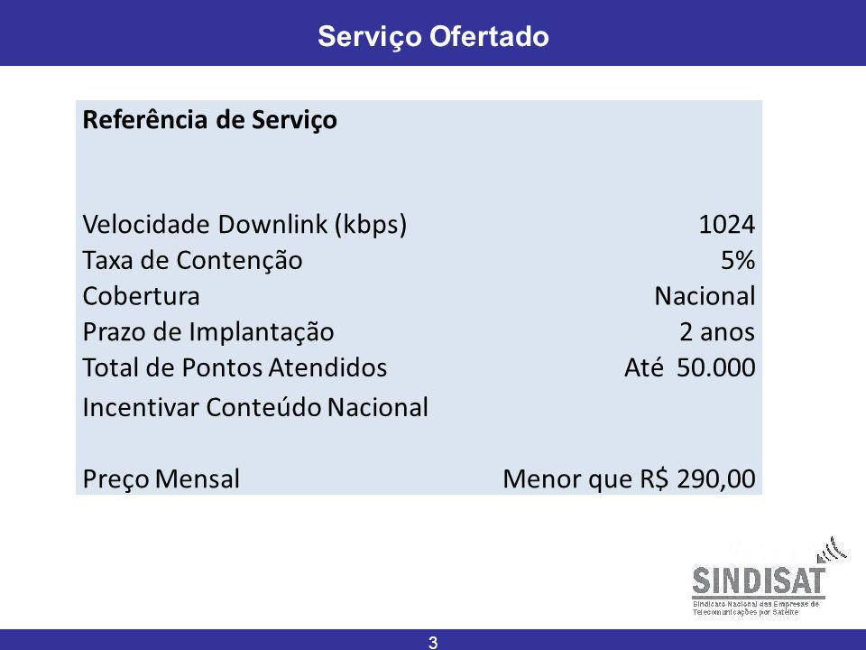 Serviço Ofertado Referência de Serviço. Velocidade Downlink (kbps) 1024. Taxa de Contenção. 5%