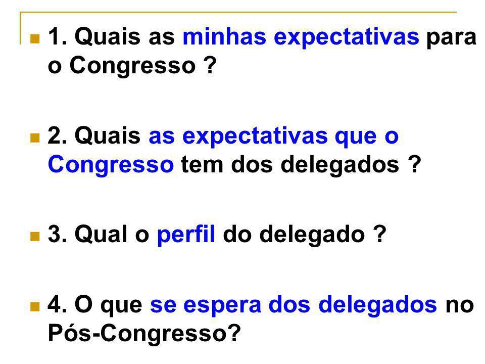 1. Quais as minhas expectativas para o Congresso