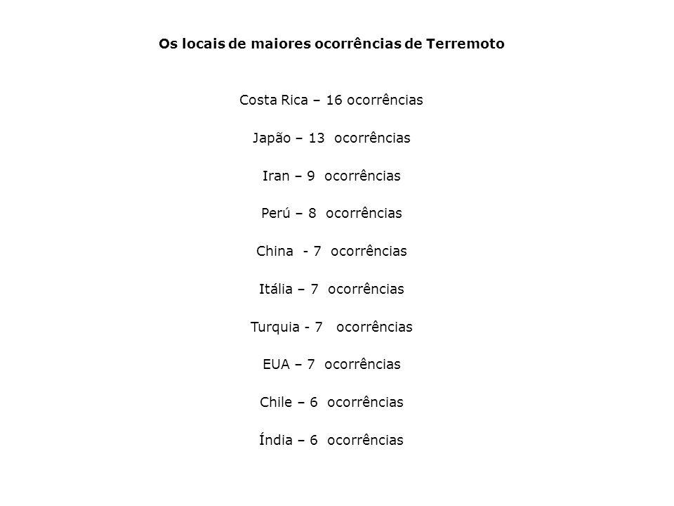 Os locais de maiores ocorrências de Terremoto Costa Rica – 16 ocorrências Japão – 13 ocorrências Iran – 9 ocorrências Perú – 8 ocorrências China - 7 ocorrências Itália – 7 ocorrências Turquia - 7 ocorrências EUA – 7 ocorrências Chile – 6 ocorrências Índia – 6 ocorrências