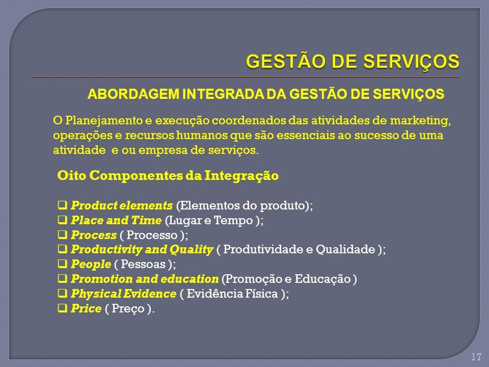 GESTÃO DE SERVIÇOS ABORDAGEM INTEGRADA DA GESTÃO DE SERVIÇOS