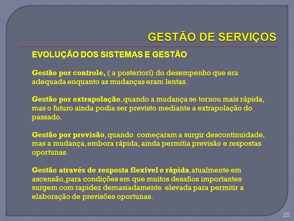 GESTÃO DE SERVIÇOS EVOLUÇÃO DOS SISTEMAS E GESTÃO