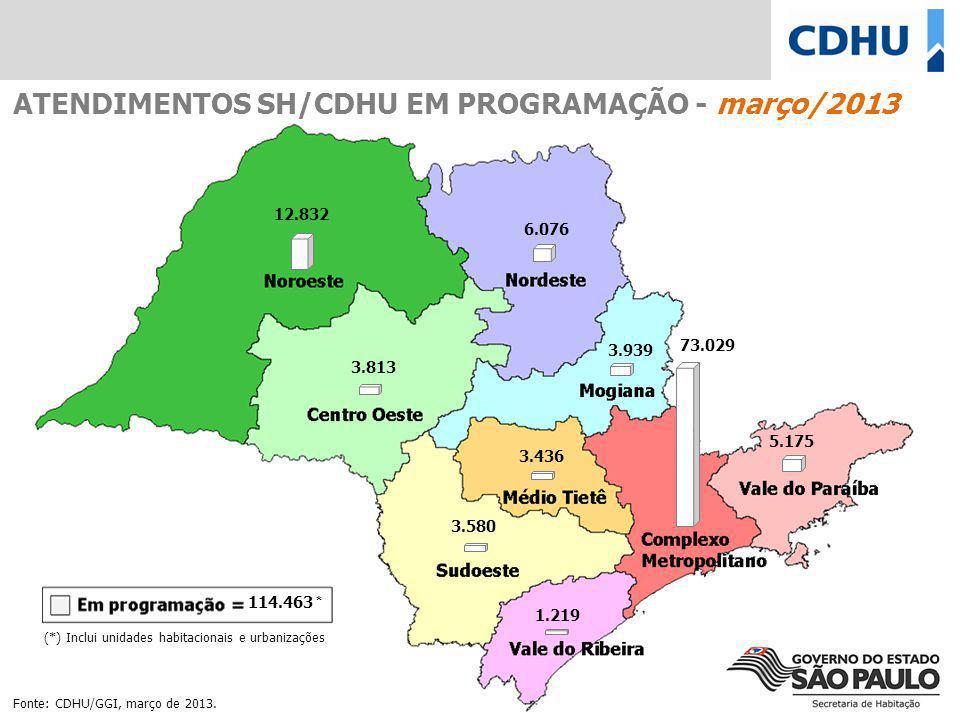 ATENDIMENTOS SH/CDHU EM PROGRAMAÇÃO - março/2013