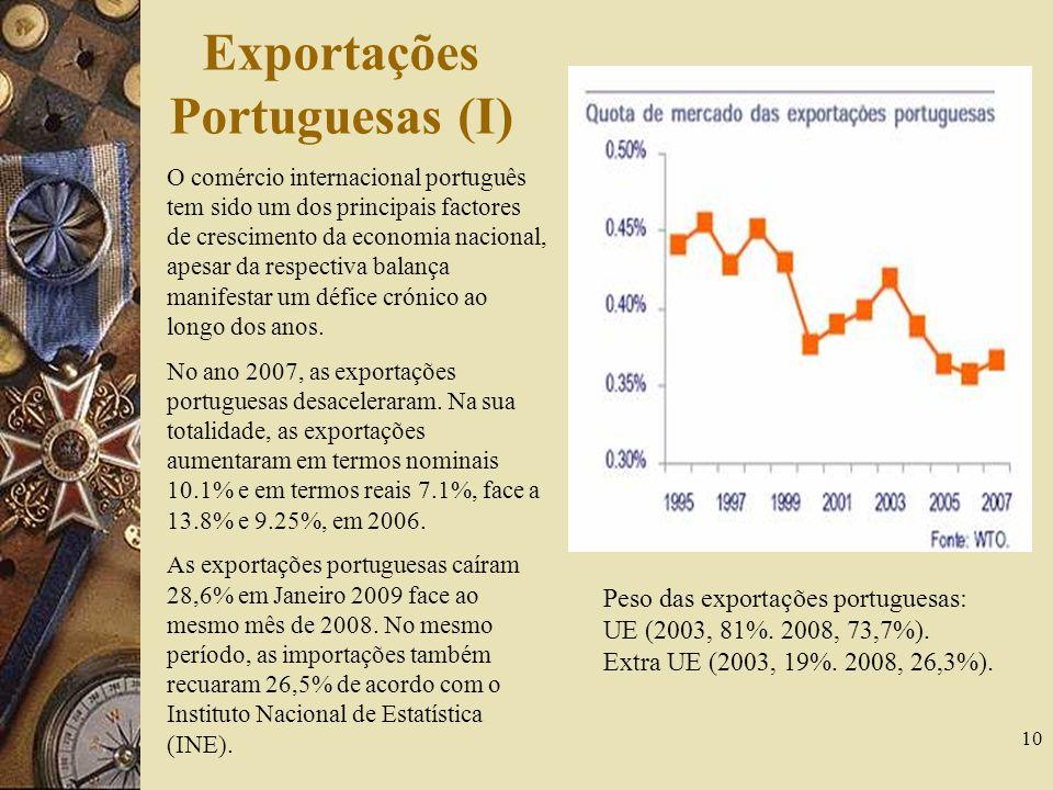 Exportações Portuguesas (I)