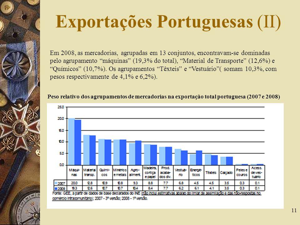 Exportações Portuguesas (II)