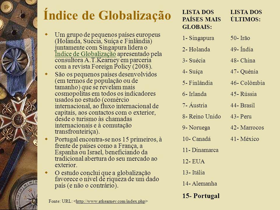 Índice de Globalização