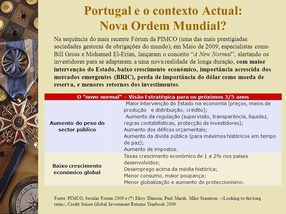 Portugal e o contexto Actual: Nova Ordem Mundial